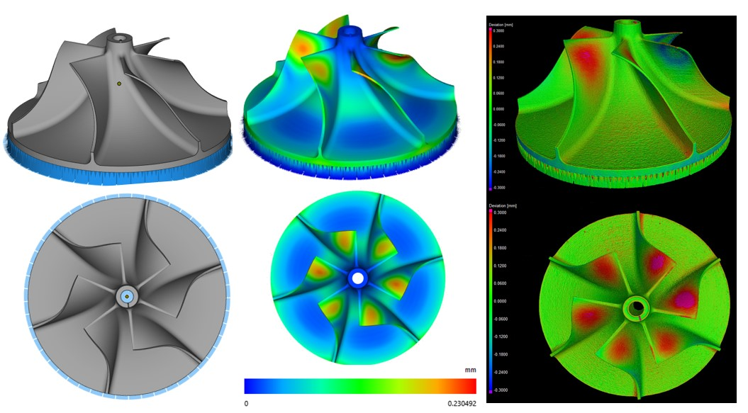 Left – Magics view of the impeller with the support structures. Center – Dimensional deviations simulated on the Magics Simulation Module. Right – Nominal to Actual comparison between the CT data and the original engineering design obtained using VGSTUDIO MAX software by Volume Graphics.