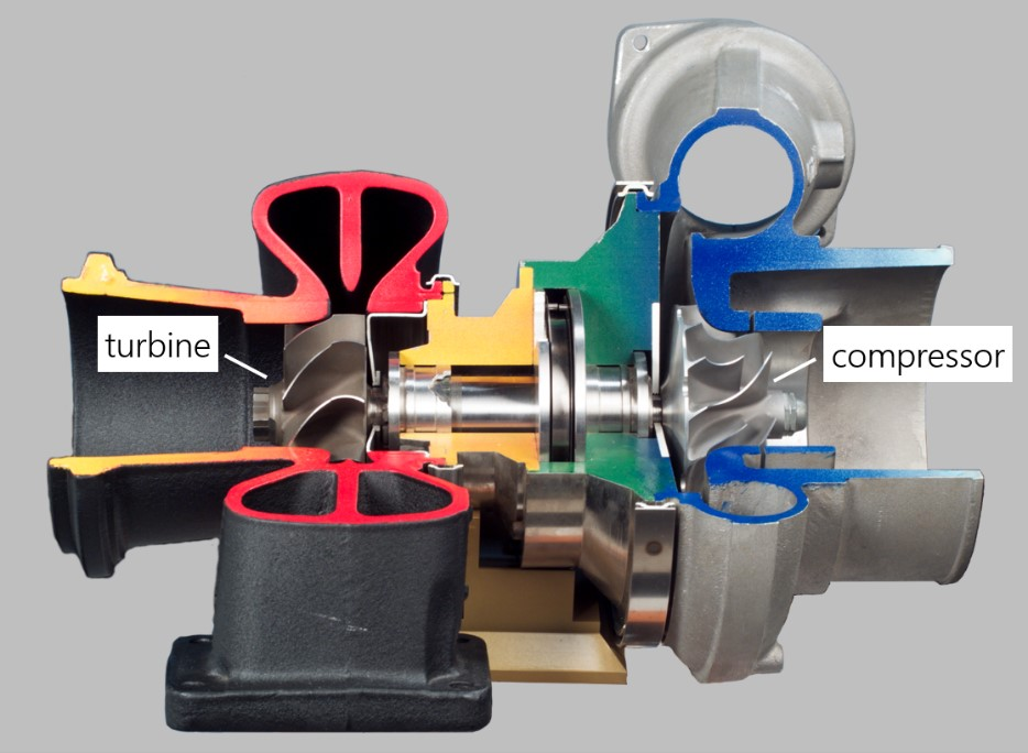 A turbocharger typically contains two impellers mounted on a common shaft: one of the impellers is used as a turbine, while the other impeller is used as a compressor