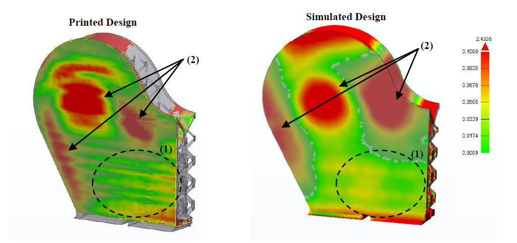 Comparison of the deformation of the printed part vs. the simulated part.