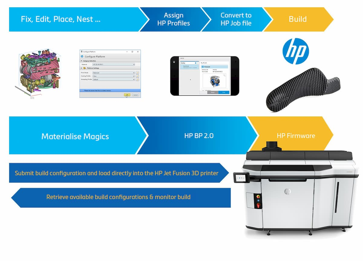 Materialise Build Processor for HP Jet Fusion 3D