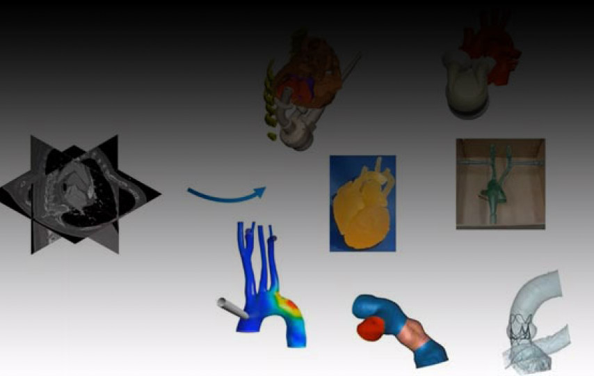 Background 0 of Application of Modelling and Simulation in